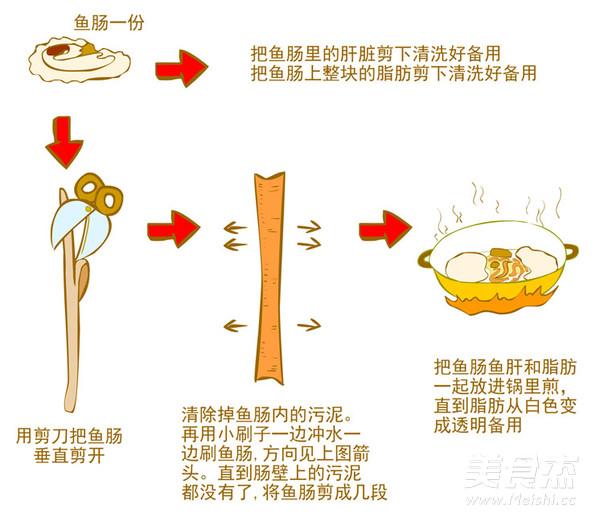 鱼肠蒸蛋的做法图解